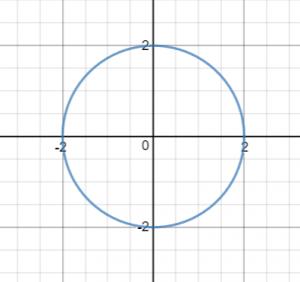 מעגל ברדיוס 2