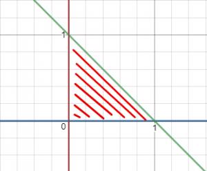 תחום של משולש במישור XY
