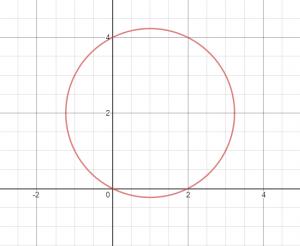 מעגל במישור XY